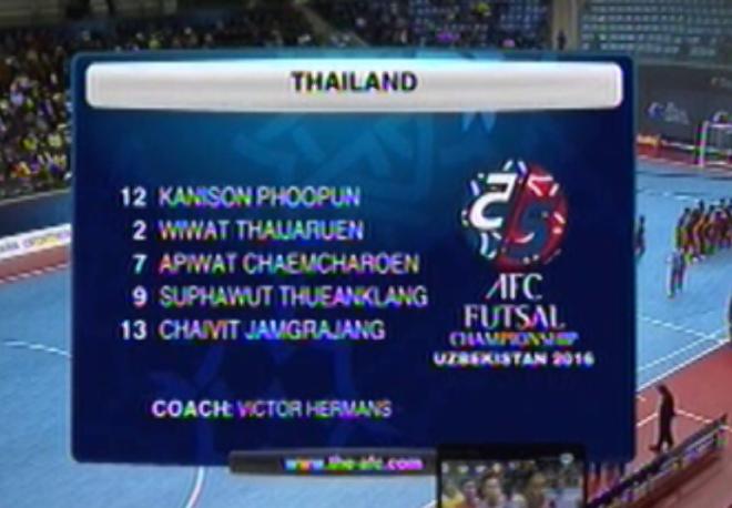 DT futsal VN thua Thai Lan 0-8 o tran tranh HCD chau A hinh anh 6