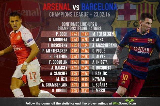 Messi giup Barca thang Arsenal 2-0, Juve hoa Bayern 2-2 hinh anh 3