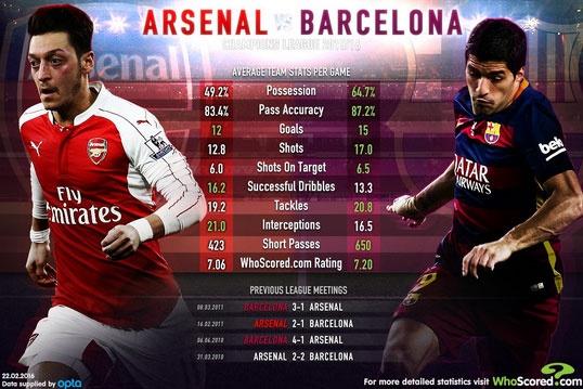 Messi giup Barca thang Arsenal 2-0, Juve hoa Bayern 2-2 hinh anh 4