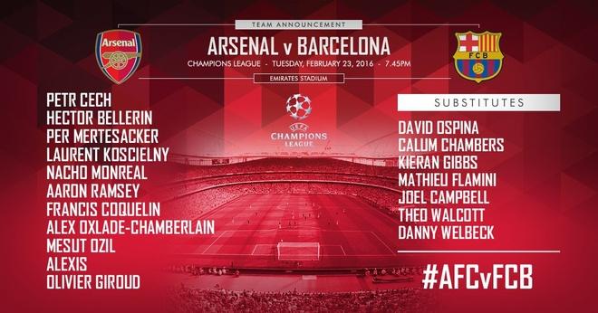 Messi giup Barca thang Arsenal 2-0, Juve hoa Bayern 2-2 hinh anh 1