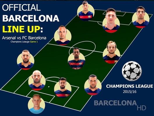 Messi giup Barca thang Arsenal 2-0, Juve hoa Bayern 2-2 hinh anh 2