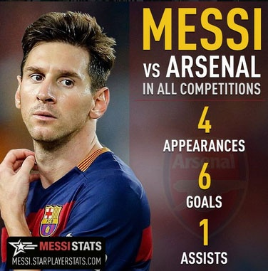 Messi giup Barca thang Arsenal 2-0, Juve hoa Bayern 2-2 hinh anh 7