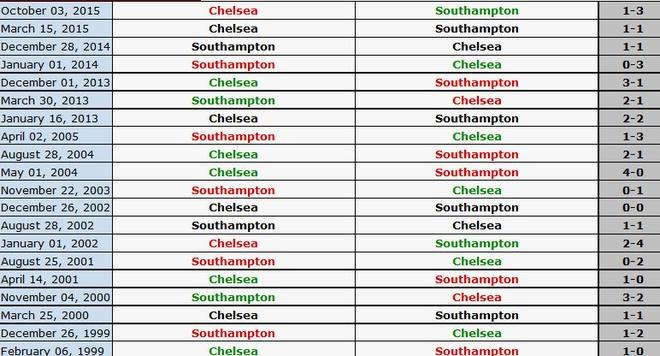 May man va ban thang phut 89 giup Chelsea co 3 diem hinh anh 3
