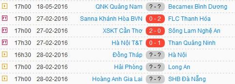 HAGL thua nguoc 1-2 truoc SHB Da Nang hinh anh 1