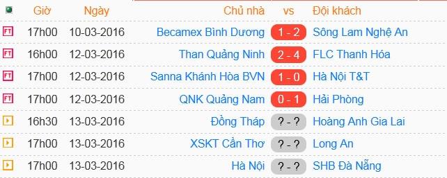 HAGL thua tran thu hai, CLB Ha Noi thang Da Nang 3-0 hinh anh 4