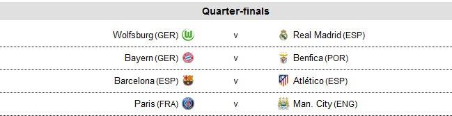 Barcelona cham tran Atletico, Real gap Wolfsburg hinh anh 13