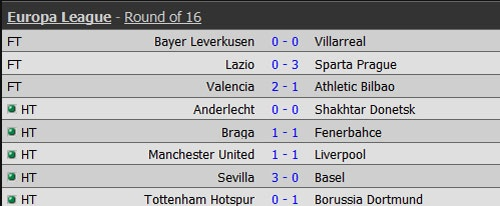 MU dung buoc truoc Liverpool, Dortmund loai Tottenham hinh anh 9