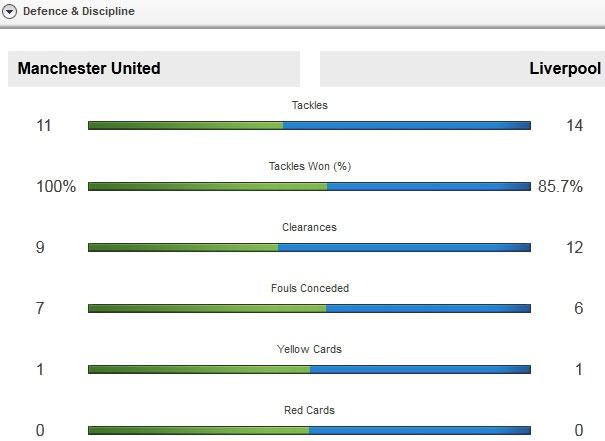 MU dung buoc truoc Liverpool, Dortmund loai Tottenham hinh anh 11