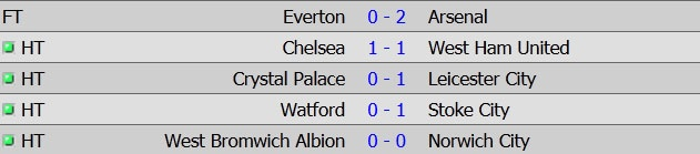 Leicester thang 1-0, Chelsea hoa West Ham 2-2 hinh anh 9