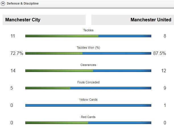 Man City 0-1 MU: Rashford sam vai nguoi hung hinh anh 17