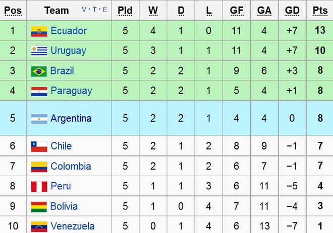 Suarez giup Uruguay thoat hiem truoc Brazil hinh anh 11