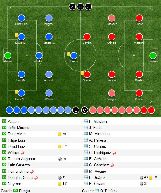 Suarez giup Uruguay thoat hiem truoc Brazil hinh anh 10