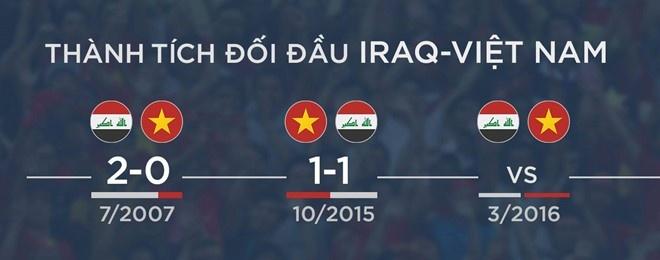 Tuong thuat Iraq 1-0 Viet Nam hinh anh 3