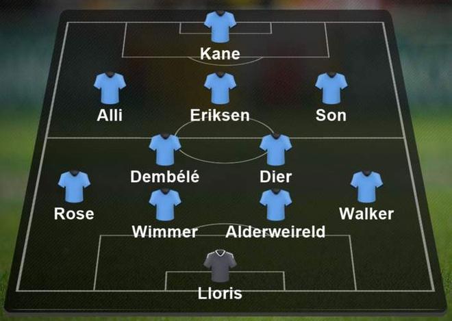 Harry Kane giup Tottenham thoat thua truoc Liverpool hinh anh 5