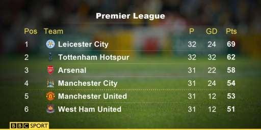 West Ham 3-3 Arsenal: Carroll lap hat-trick hinh anh 7
