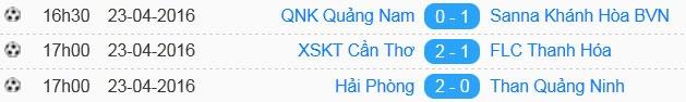Hai Phong san bang ky luc 7 tran thang lien tiep cua HAGL hinh anh 14