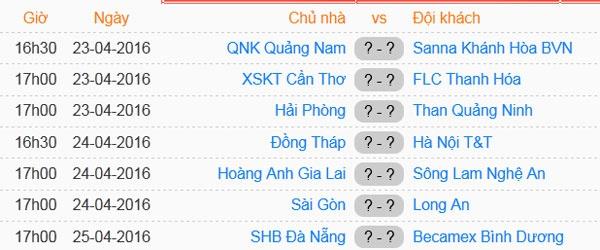 Hai Phong san bang ky luc 7 tran thang lien tiep cua HAGL hinh anh 3