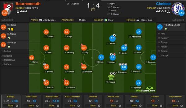 Liverpool vs Newcastle: Chu nha danh roi chien thang hinh anh 1