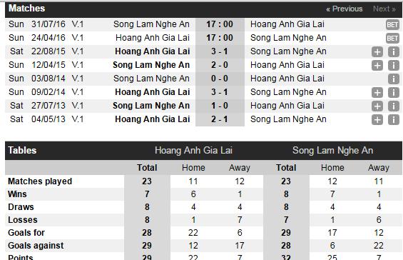 HAGL vs SLNA: Que Ngoc Hai nhan the do o tran hoa 0-0 hinh anh 2