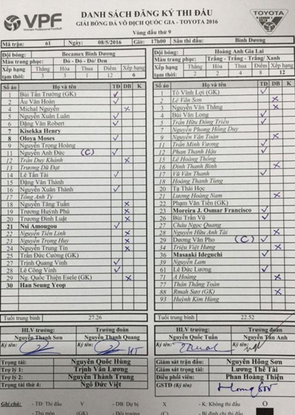 B.Binh Duong vs HAGL (5-0): Cong Vinh lap cu dup hinh anh 4