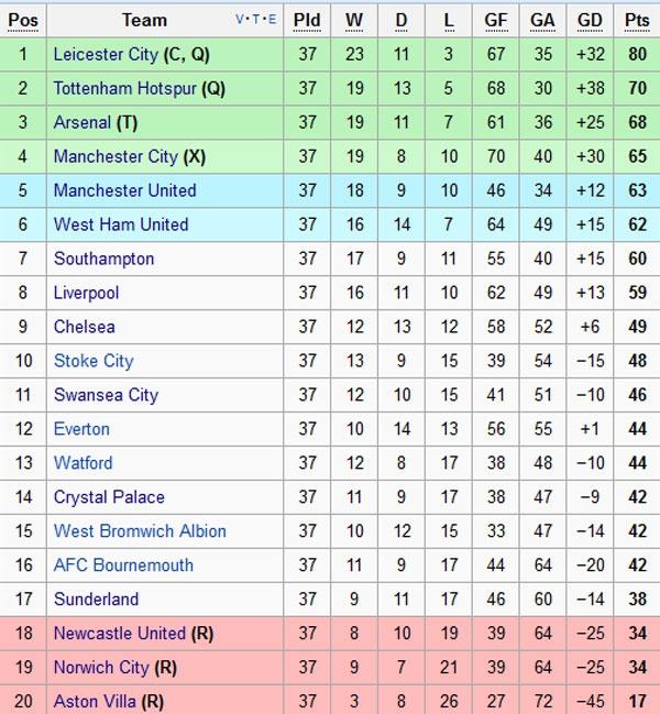 Liverpool thoat thua truoc Chelsea nho ban thang phut bu gio hinh anh 2