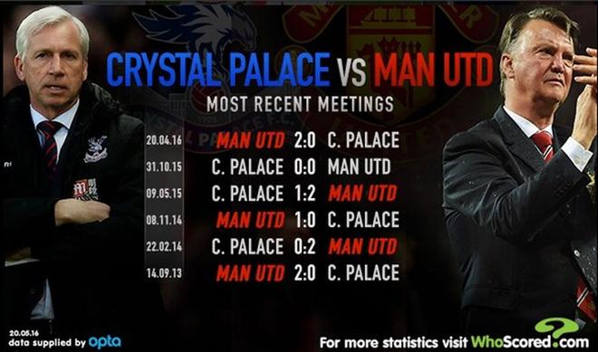 MU vs Crystal Palace (2-1): 'Quy do' doat cup FA hinh anh 1
