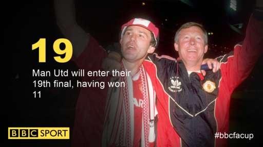 MU vs Crystal Palace (2-1): 'Quy do' doat cup FA hinh anh 11