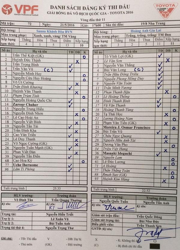 Khanh Hoa vs HAGL (4-1): Doi khach thua nguoc hinh anh 1