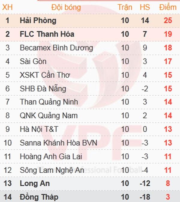 Khanh Hoa vs HAGL (4-1): Doi khach thua nguoc hinh anh 2
