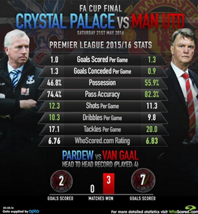 MU vs Crystal Palace (2-1): 'Quy do' doat cup FA hinh anh 7
