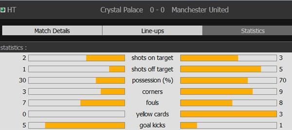 MU vs Crystal Palace (2-1): 'Quy do' doat cup FA hinh anh 16