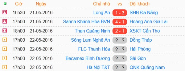 Thanh Hoa vs Hai Phong (0-1): Vo dich luot di truoc 2 vong hinh anh 3