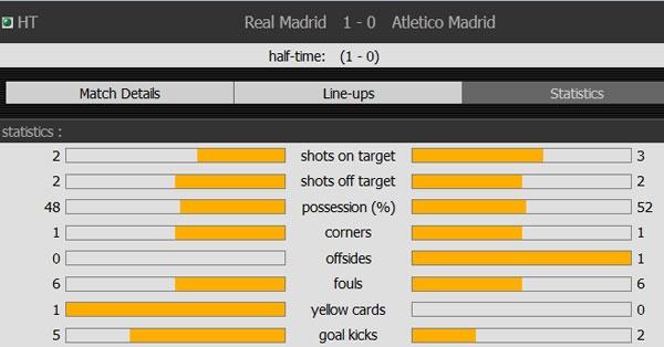 Real vs Atletico (1-1, penalty: 5-3): Chung ket kich tinh hinh anh 24