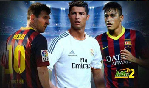 Ronaldo thua Messi va Neymar ve gia tri anh 1