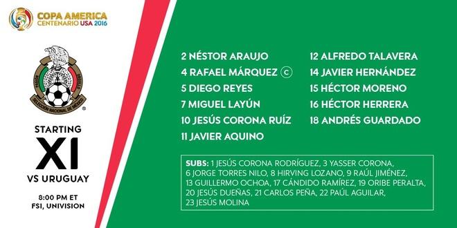Uruguay vs Mexico (1-3): Trong tai rut 2 the do, 6 the vang hinh anh 5