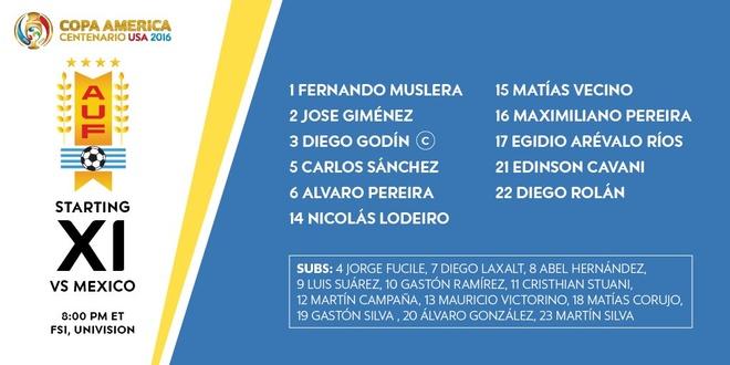 Uruguay vs Mexico (1-3): Trong tai rut 2 the do, 6 the vang hinh anh 6