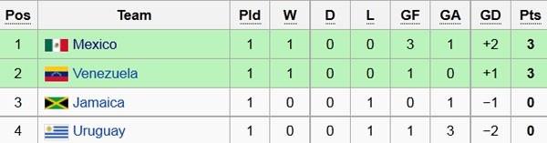 Colombia vs Paraguay (2-1): James Rodriguez toa sang ruc ro hinh anh 3