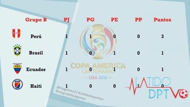 Brazil vs Haiti (7-1): Coutinho lap hat-trick hinh anh 3