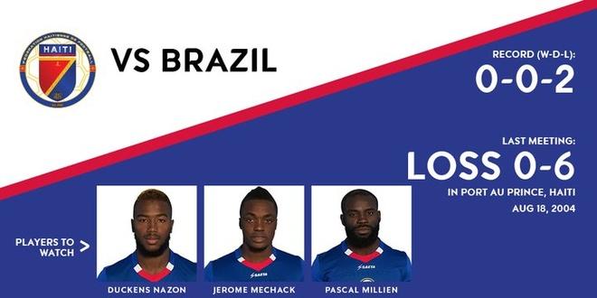 Brazil vs Haiti (7-1): Coutinho lap hat-trick hinh anh 7