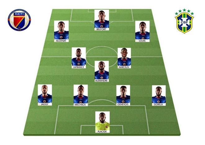 Brazil vs Haiti (7-1): Coutinho lap hat-trick hinh anh 6