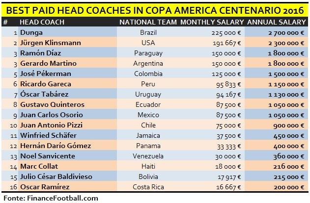 Brazil vs Haiti (7-1): Coutinho lap hat-trick hinh anh 8