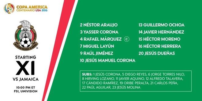 Mexico vs Jamaica (2-0): Chicharito toa sang hinh anh 12