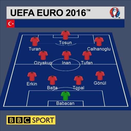 Croatia vs Tho Nhi Ky (1-0): Modric sam vai nguoi hung hinh anh 9