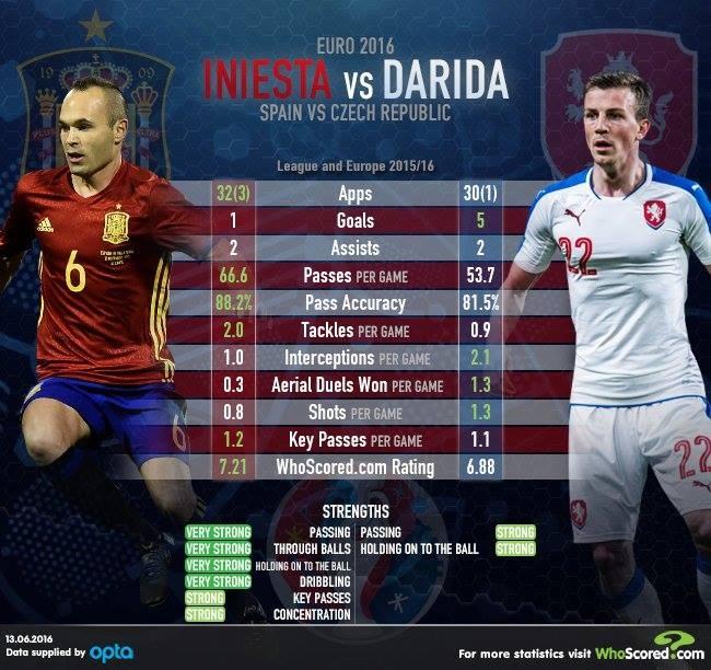 Tay Ban Nha vs CH Czech (1-0, KT): Pique toa sang hinh anh 16