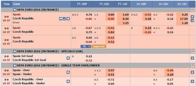 Tay Ban Nha vs CH Czech (1-0, KT): Pique toa sang hinh anh 22