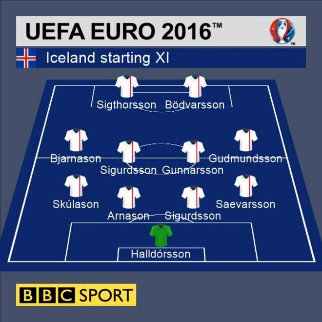 Bo Dao Nha vs Iceland (1-1): Ronaldo gay that vong hinh anh 11