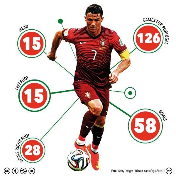 Bo Dao Nha vs Iceland (1-1): Ronaldo gay that vong hinh anh 7