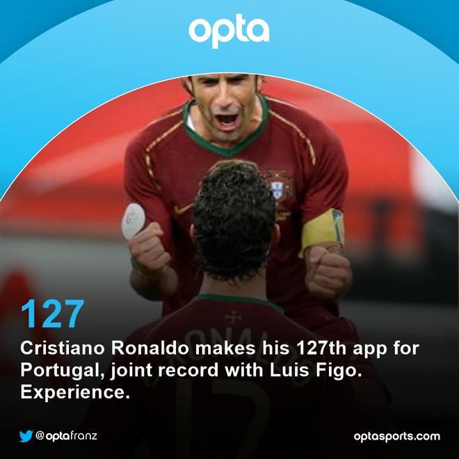 Bo Dao Nha vs Iceland (1-1): Ronaldo gay that vong hinh anh 9