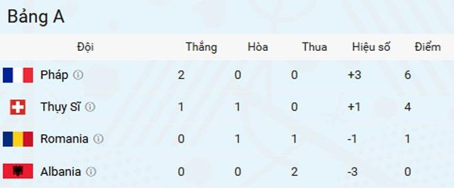 Deschamps: Phap khong hay nhung gap may hinh anh 2