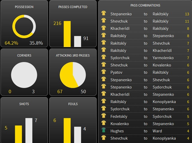 Ukraine vs Bac Ireland (0-2): Chien thang lich su hinh anh 7
